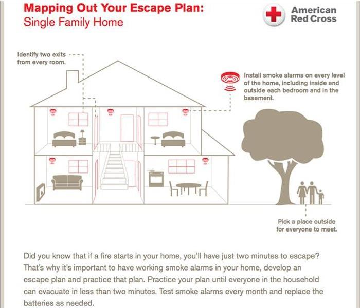 General Mapping out your escape plan